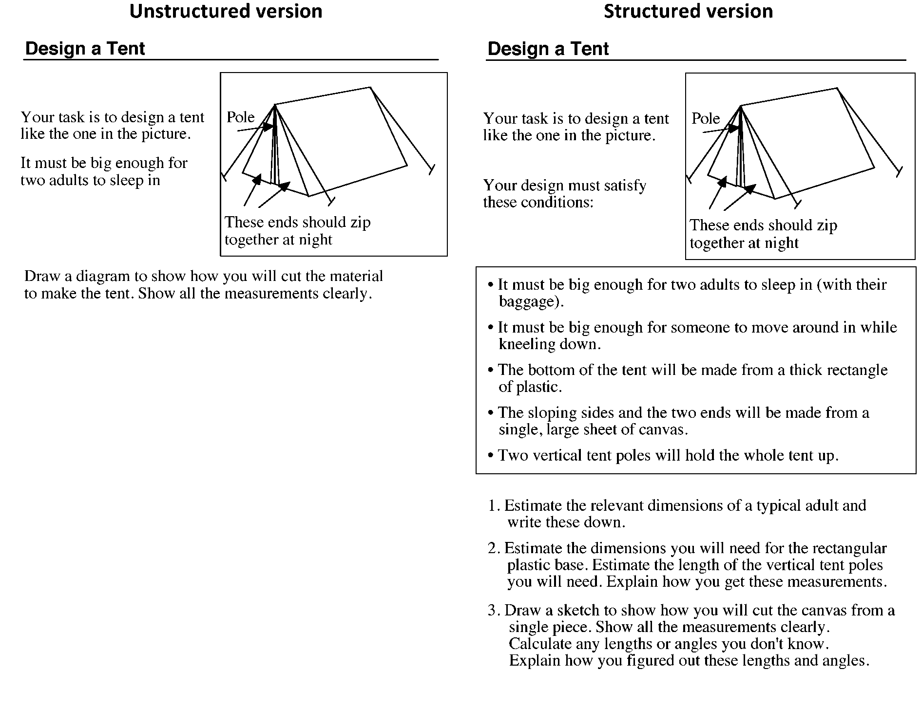 a designer speaks figure 6 unstructured and structured versions of the tent task