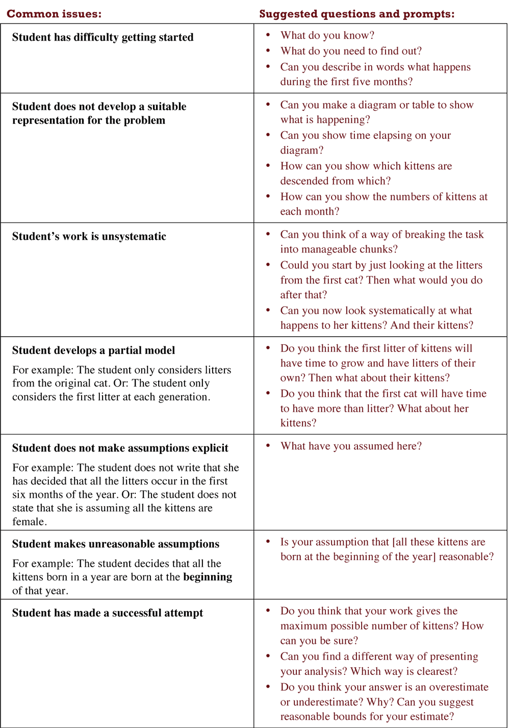 "in this essay i will discuss The idea is not to write a model ""discussion essay"", rather it is to discuss the topic in the question – something quite different  18 responses to two ways to write discussion essays for ielts zara march 30, 2014 at 12:38 pm # thanks for putting this up dominic it's really useful."