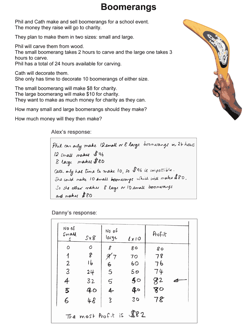 developing students strategies for problem solving figure 7 boomerangs problem and sample work